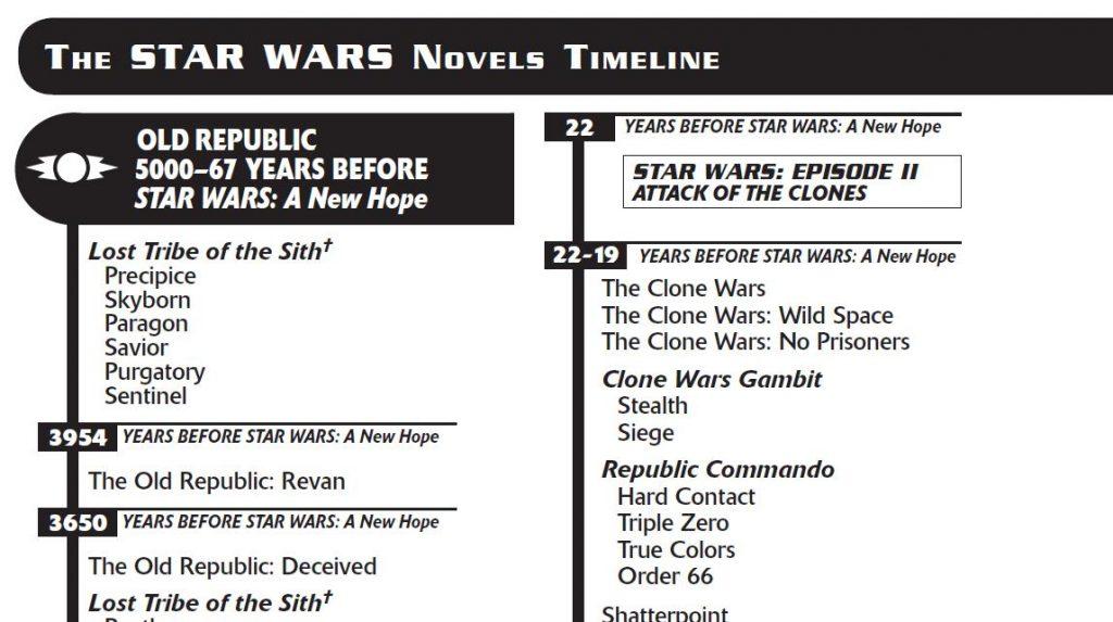 A timeline dos livros Star Wars